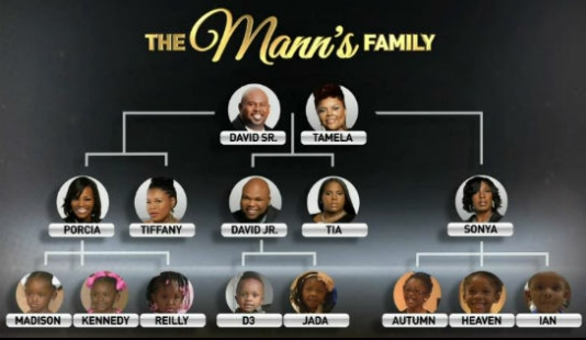 Pictures Of Tamela And David Mann Kids