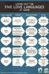 Simple 5 Love Language Chart